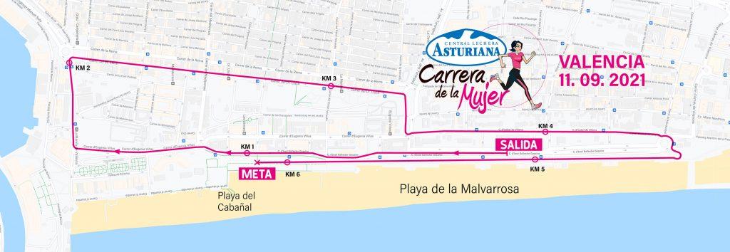 Circuito Carrera de la Mujer València